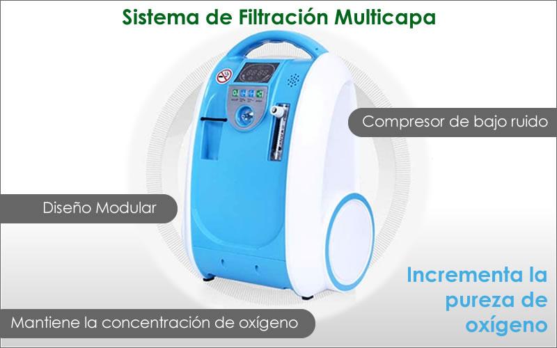 concentrador de oxigeno en guayaquil